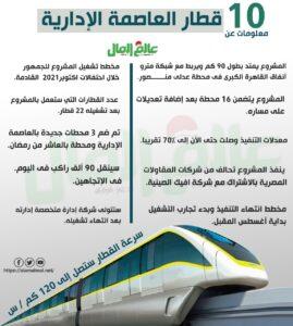 قطار العاصمة الإدارية